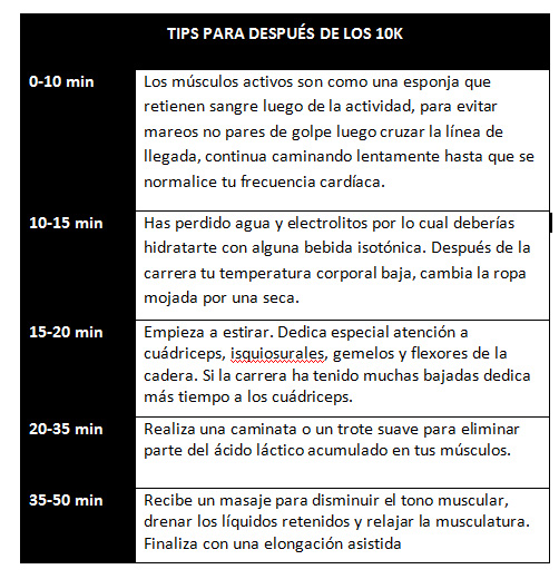 tips-para-despues-de-los-10k